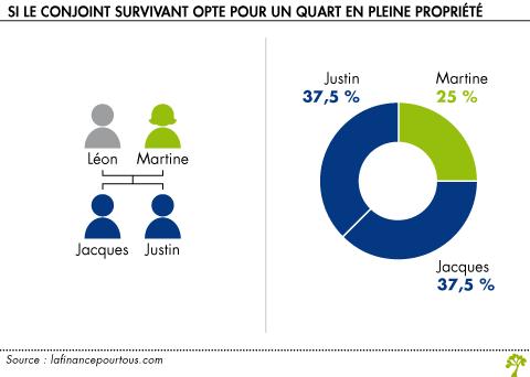 Image Result For Credit En Ligne Sans Banquea