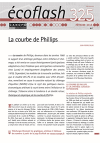 La courbe de Phillips