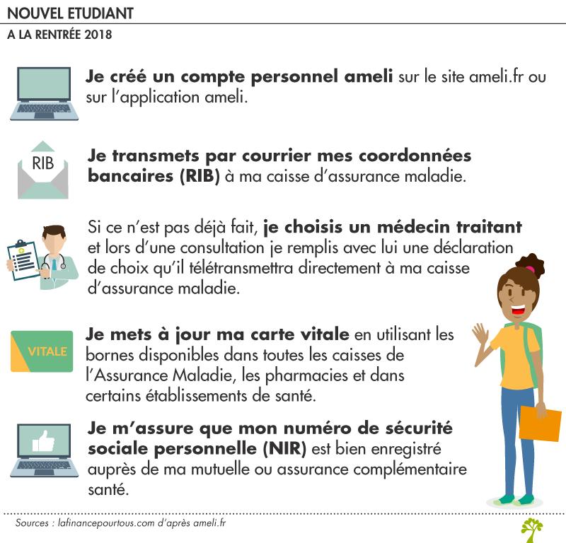 Carte Assurance Maladie Traduction.Rentree 2018 La Securite Sociale Etudiante Est Supprimee